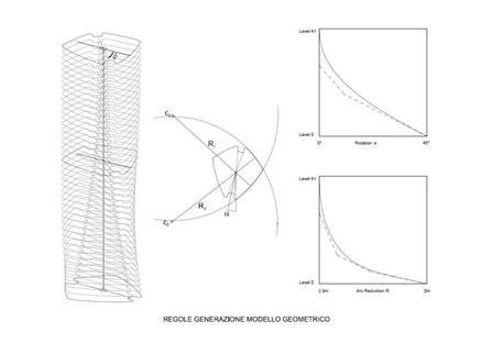 Libro Strutture complesse, libero pensiero progetti di Redesco Structural Engineering