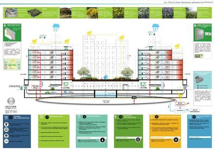 Facciate ventilate e ACTIVE tra i punti di forza di un progetto LEED Platinum