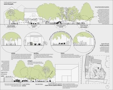 Next Landmark 2020 il vincitore è Planetary Garden di Bruna Sigillo