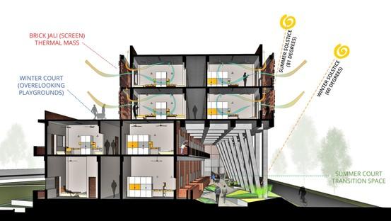 Zero Energy Design Lab  Boys Hostel Block del St.Andrews Institute of Technology and Management