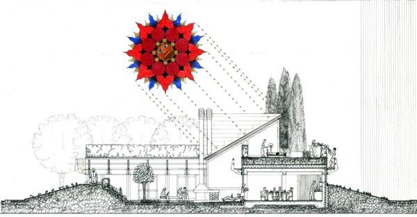 Edward Cullinan Architects