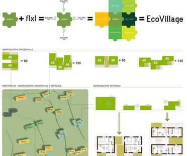 nuEvo, Fondazione Maxxi, progettare green con ACTIVE