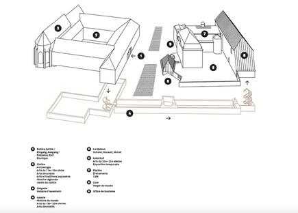 Herzog & de Meuron: ampliamento del Museo Unterlinden a Colmar