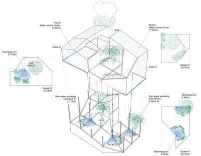 Akihisa Hirata: Overlap house a Tokyo