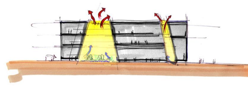 Schizzo del progetto bioclimatico interno