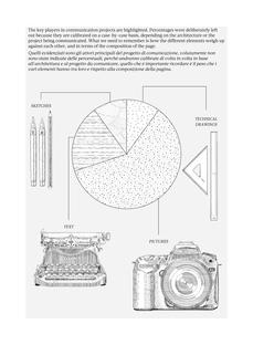 Master iuav architettura immagine comunicazione for Master architettura