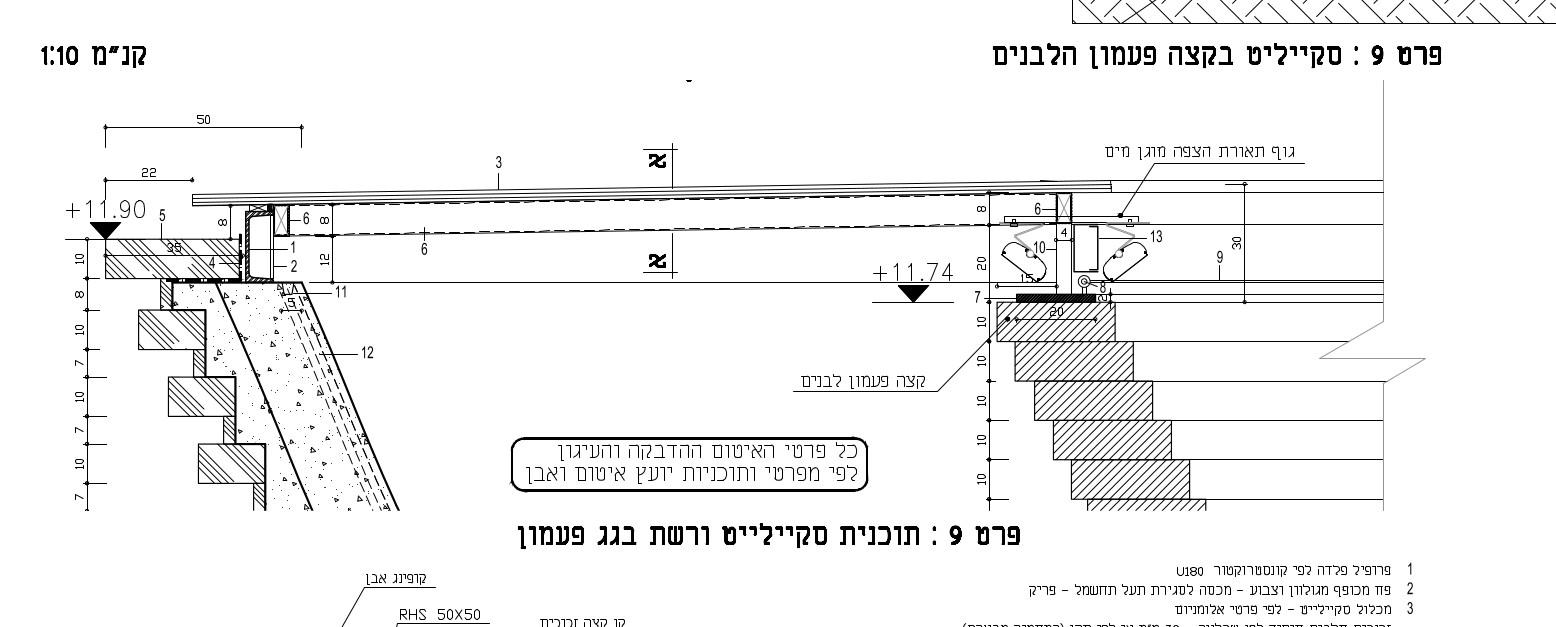 Kimmel Eshkolot Architects