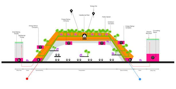 Cattedrale geotermica per la Socio-Technical City del futuro di UNStudio
