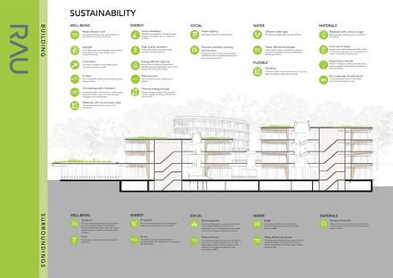 Struttura di legno smontabile per la Triodos Bank di Rau Architects