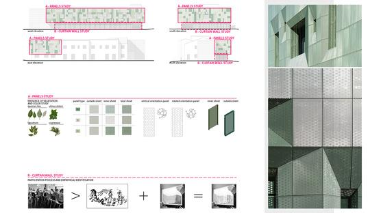 Facciata a doppio strato di alluminio microforato per la Casa verde di LDA.iMDA